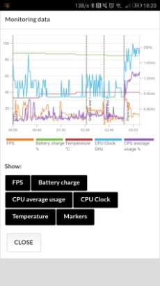 Huawei P10 Test Benchmark