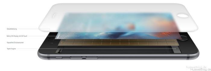 i6S-plus-Displayaufbau