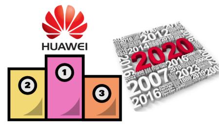 Huawei 2020 Plan