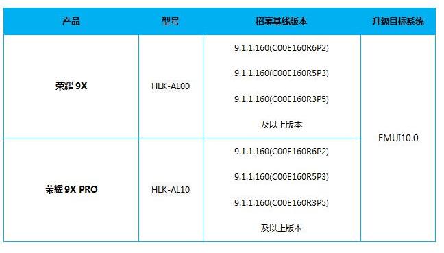 Honor 9X and Honor 9X Pro EMUI 10 Internal Beta Registration