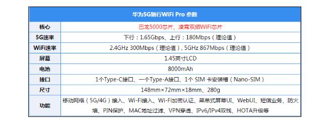 huawei 5g wifi pro