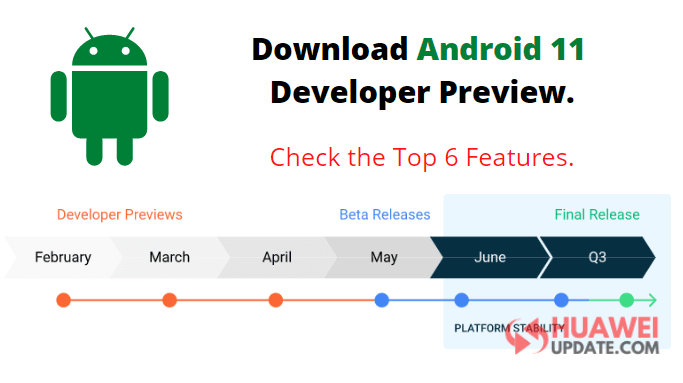 Android 11 developer preview and features