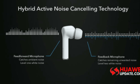 Honor Magic Earbuds hybrid noise cancellation