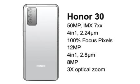 Honor 30 Camera Specs Leaked
