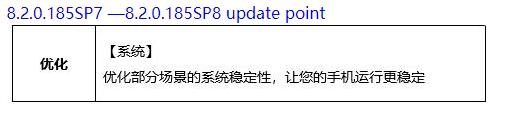 Huawei Enjoy 9 version 8.2.0.185SP8