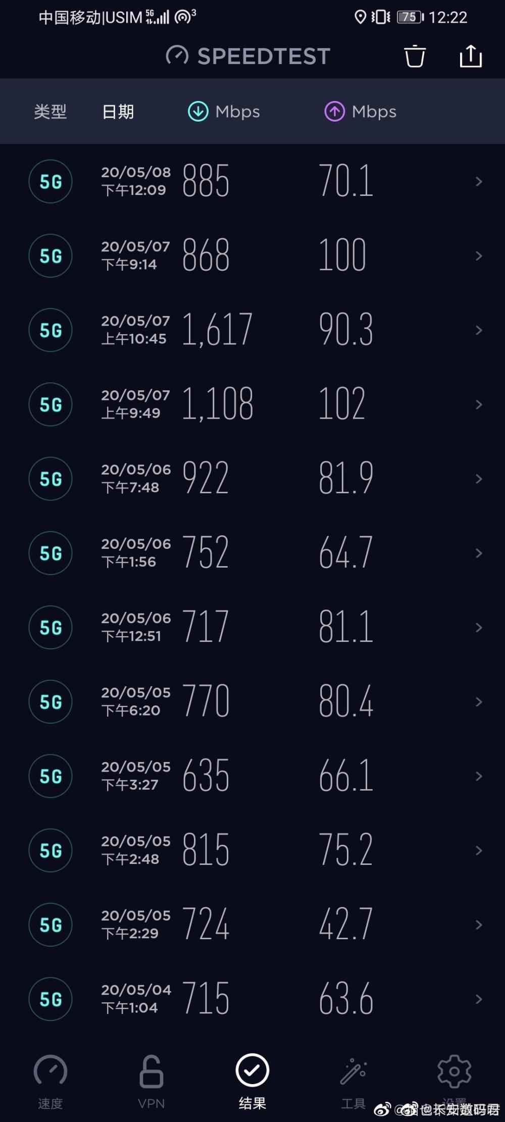 Honor X10 5G Speedtest