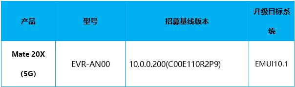 Huawei Mate 20 X 5G EMUI 10.1