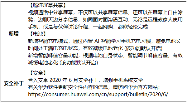 Huawei Nova 3 June 2020 Update