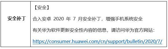 Huawei Enjoy 10 Plus July 2020 security update