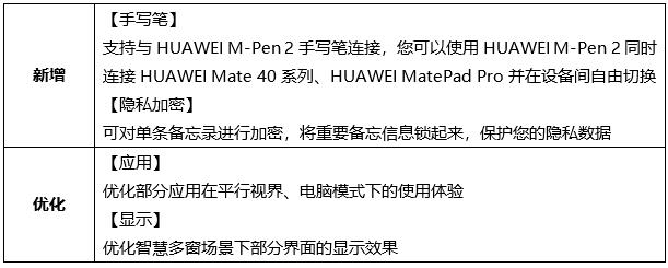Matepad Pro emui 11 update