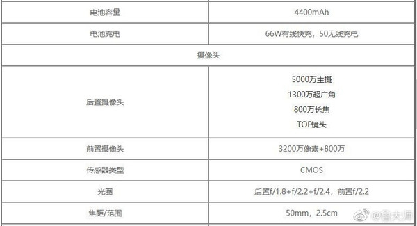 Honor 50 Pro Plus Specs Leak-3