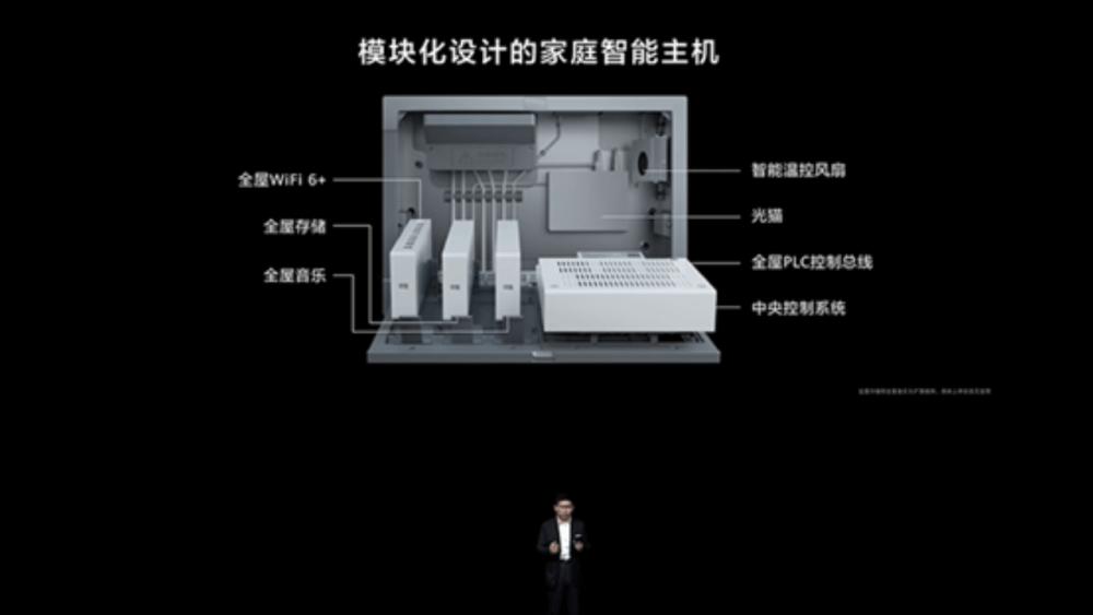 Huawei Whole House Smart (2)