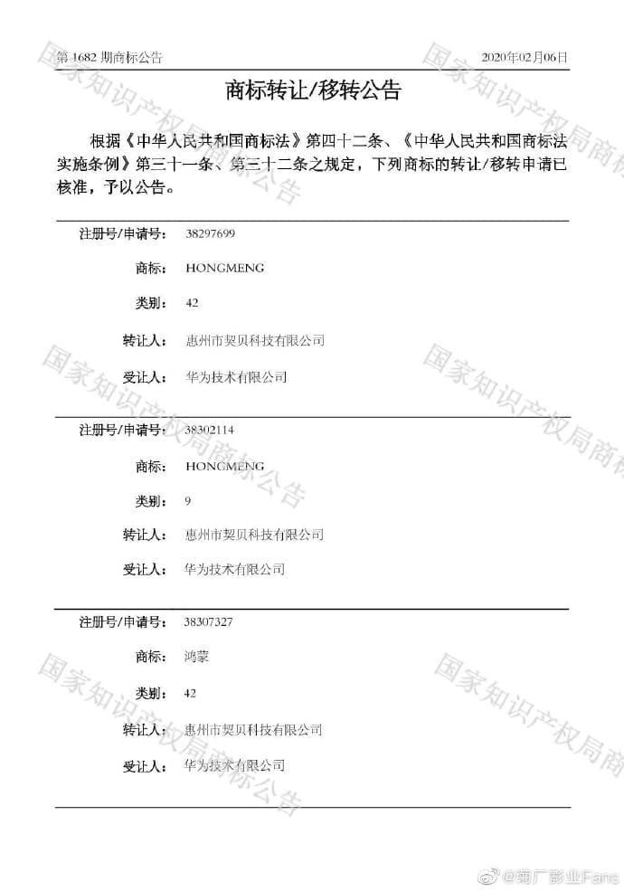 Hongmeng OS trademark