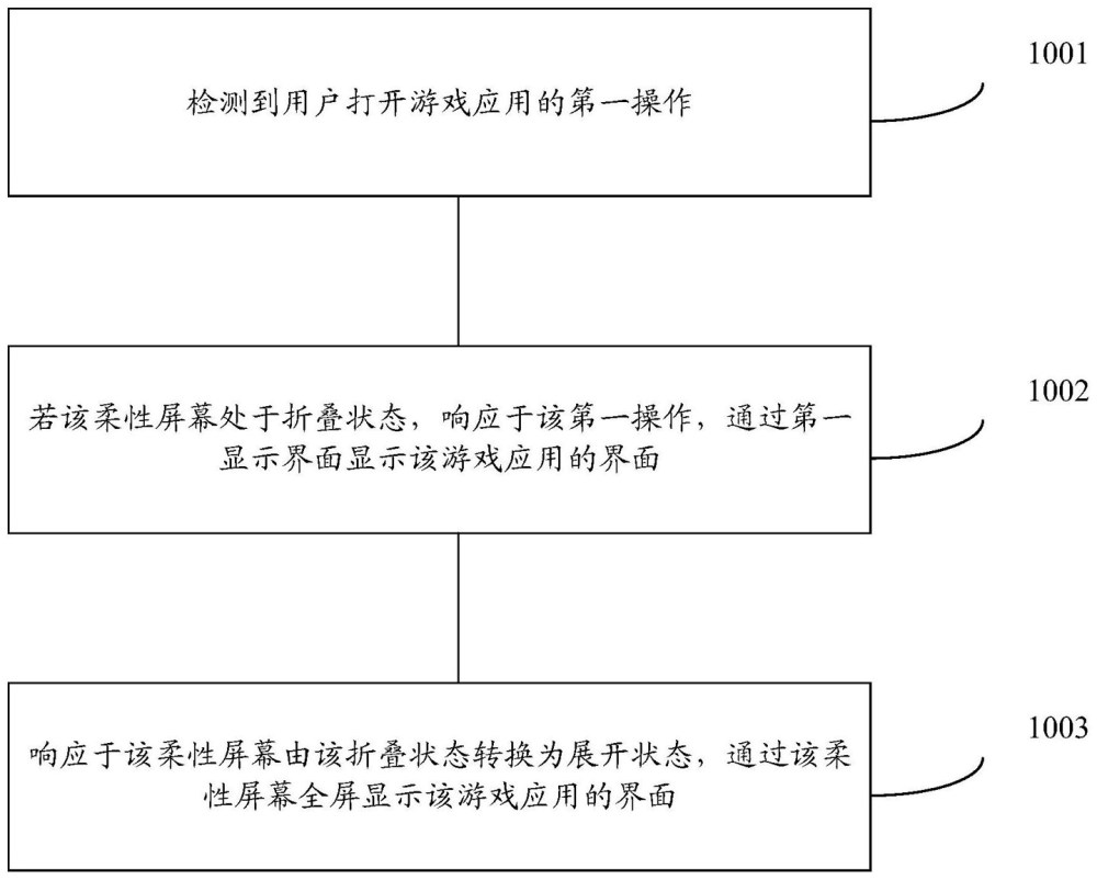 Huawei publishes patent for flexible screen