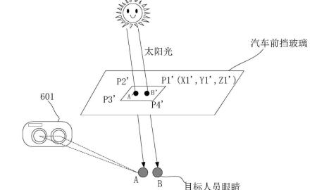 Vehicle Automatic Shading Technology Patent Huawei