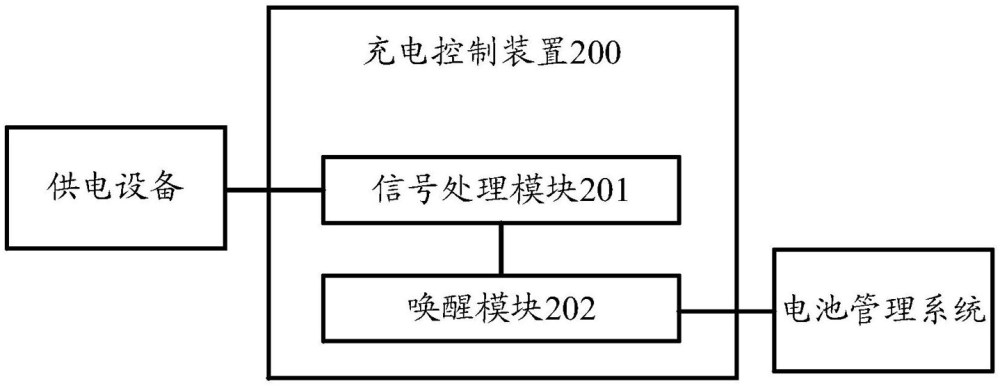 Huawei published a patent for car charging devices -1
