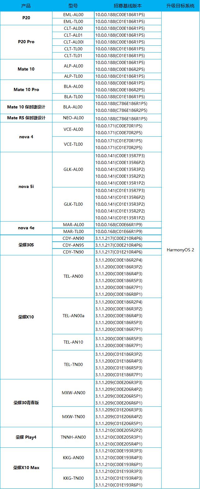 14 Huawei and Honor HarmonyOS beta update-1