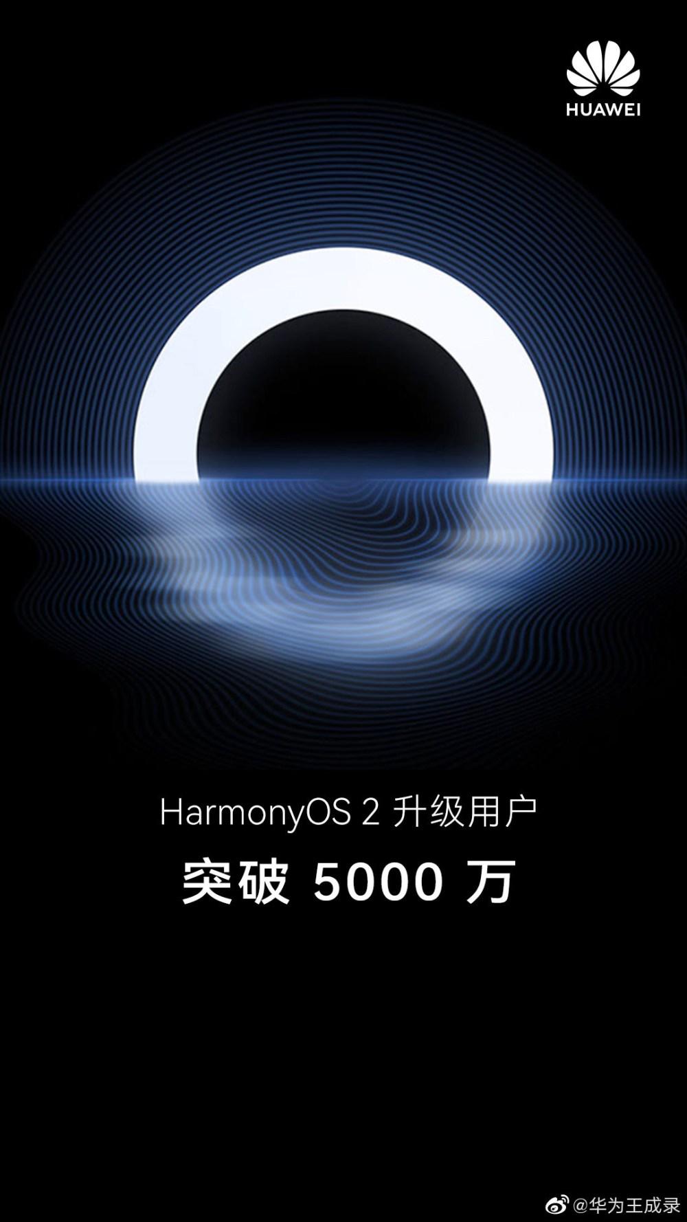HarmonyOS 50 Million Milestone