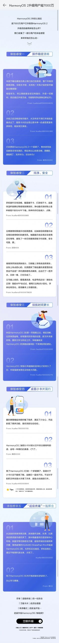 Huawei HarmonyOS users exceeded over 70 million