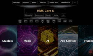 Huawei HMS Core 6
