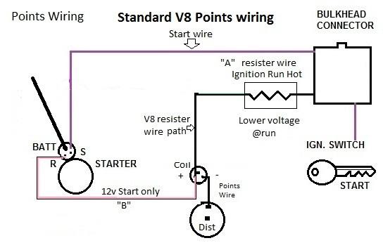 V Coil Wiring Diagram Albumartinspirationcom - Wiring diagram coil ignition