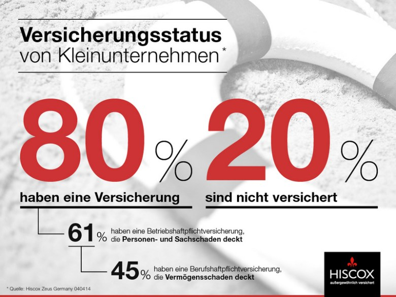Hiscox_Infografik_Gruender1_new