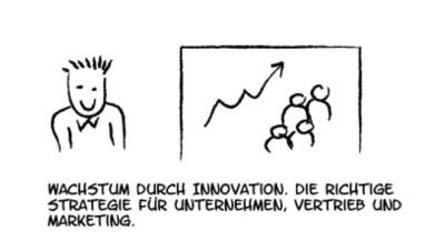 Wachstum durch Innovation. Die richtige Strategie für Unternehmen, Vertrieb und Marketing.
