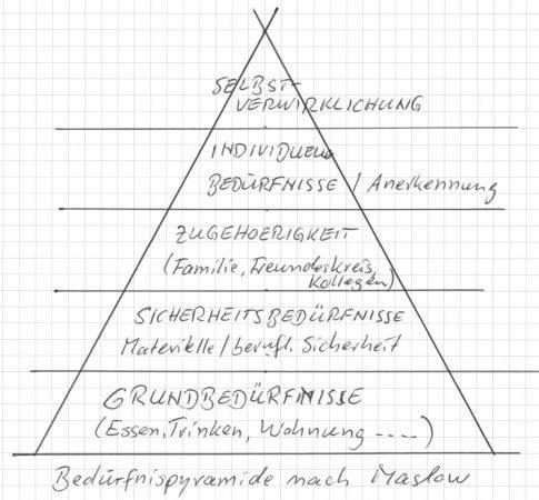 eig-pyramide