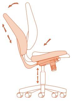 Mécanisme synchrone du fauteuil de bureau