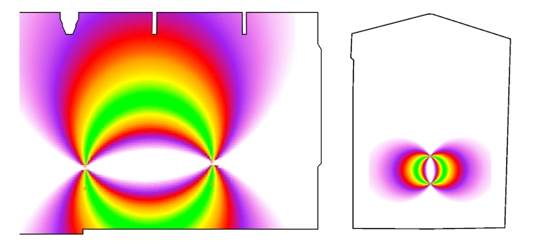Accuracy Vertical Separation