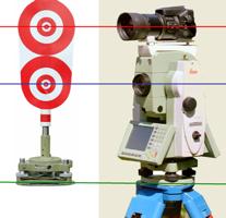 Double Target Geometry