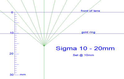 Sigma 10-20mm @ 10mm