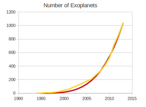 ExoplanetProgress