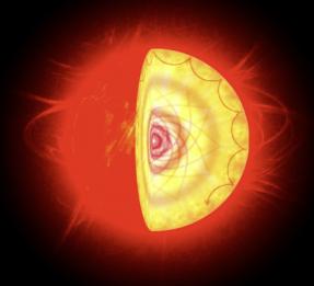 Astroseismology