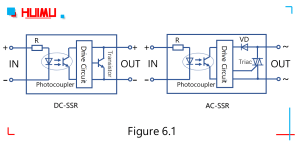 An introduction to solid state relays (Get started to