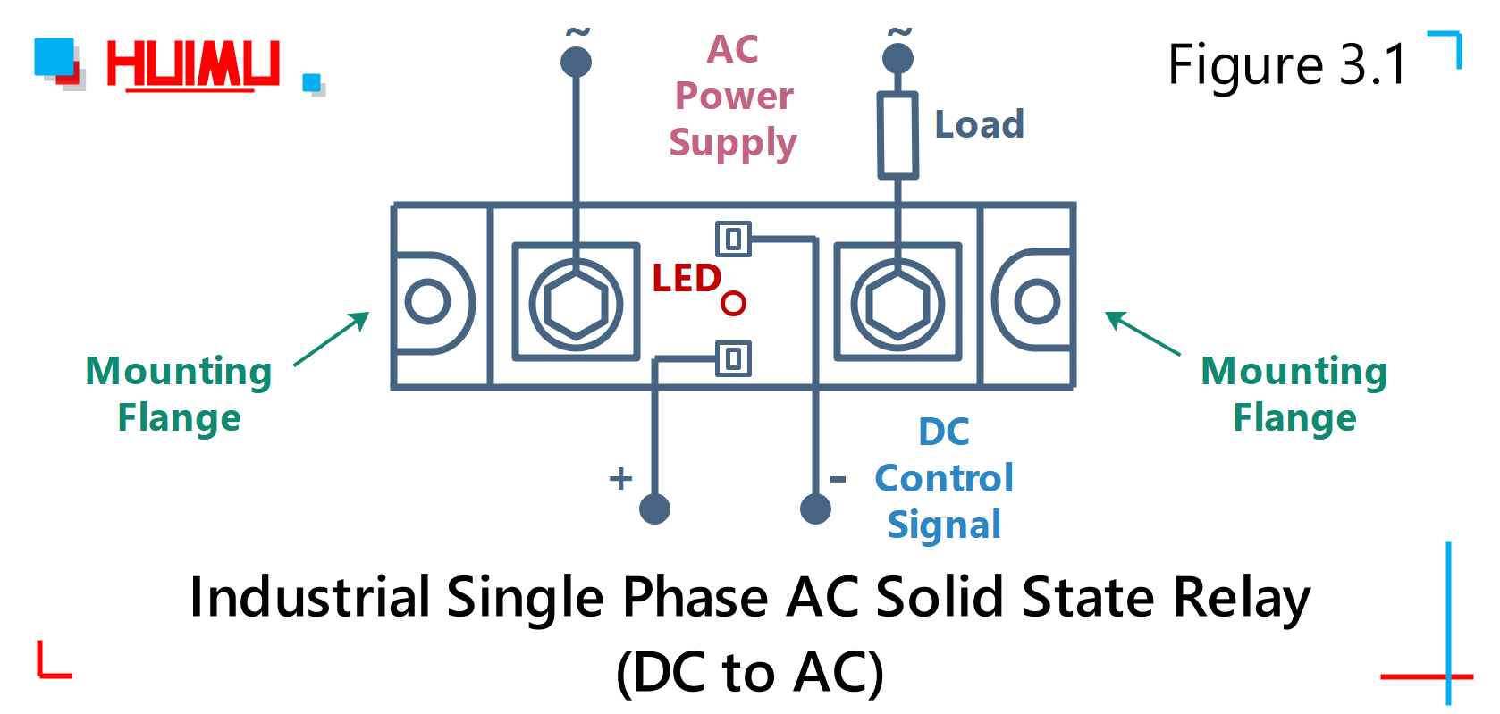 Dc Relay Wiring Diagram Details | Avecdd Unix on