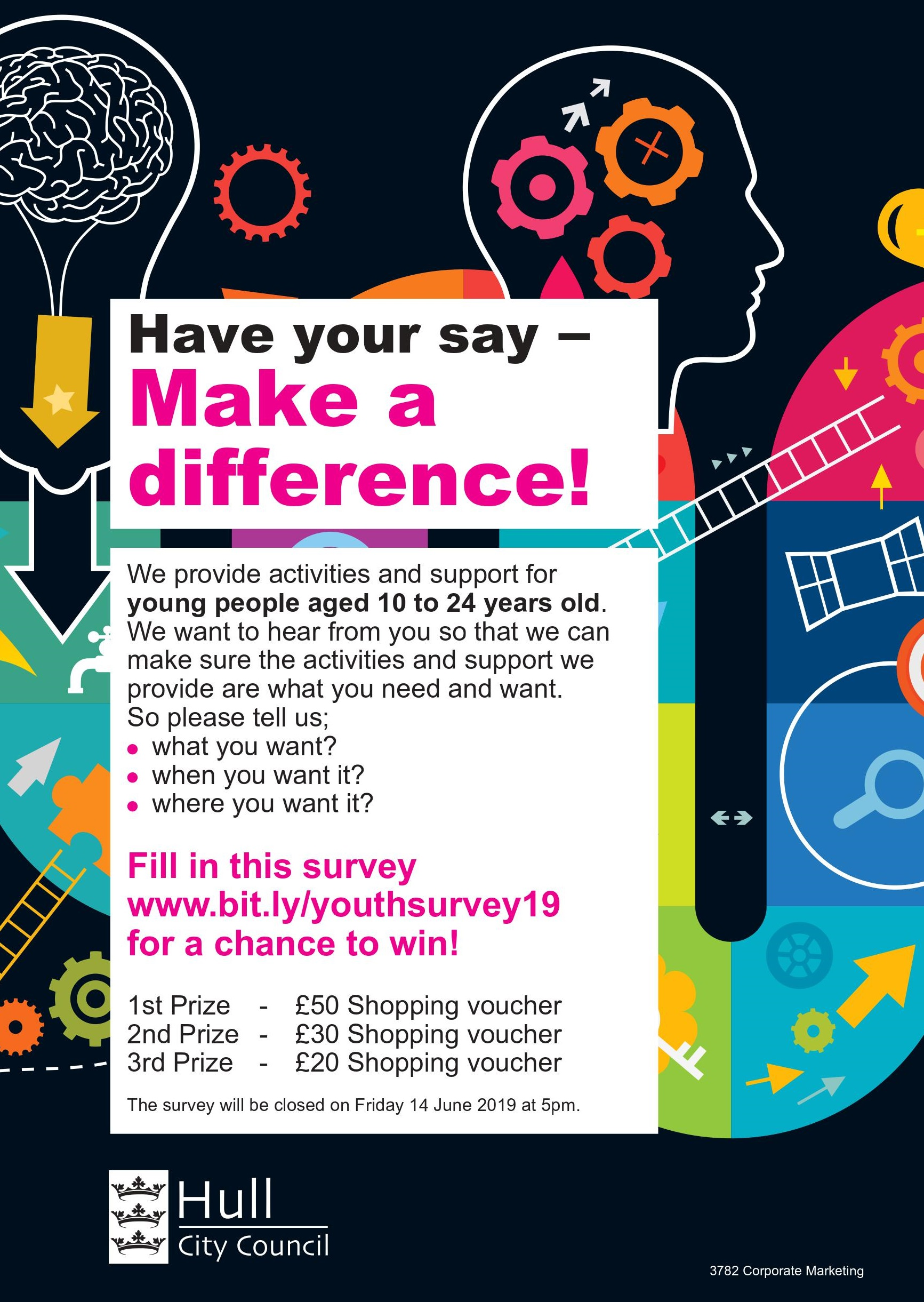 Hull residents aged 10 to 24 are being asked to complete a survey into types of support and activities available to them.