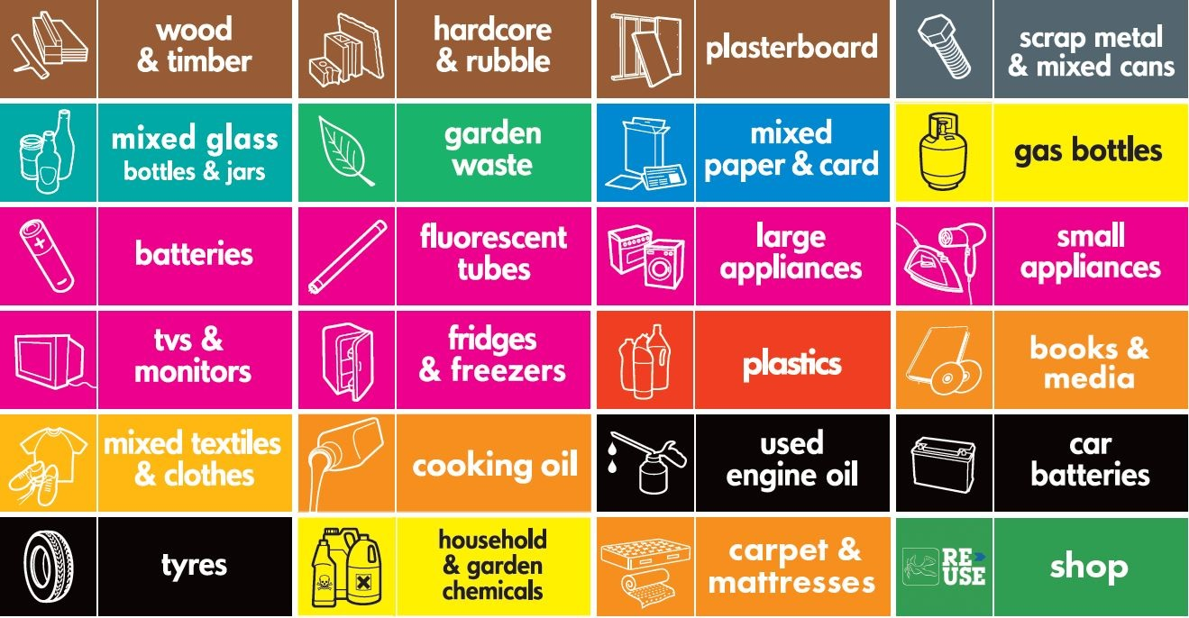 Here is what can be recycled in Hull.