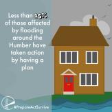 Flood plan 2