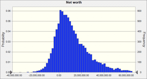 110 - age glide path investment net worth by Fort Worth Financial Planner Hull Financial Planning