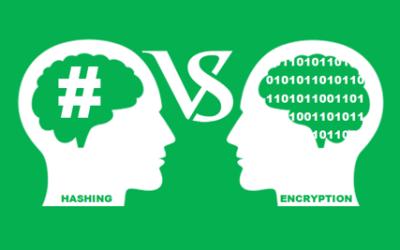 Defining Hashing and Encryption