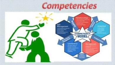 Photo of Building Value Based Competencies- 2 COMPETENCY BASED HRM