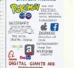 Photo of The tech sector is disappearing