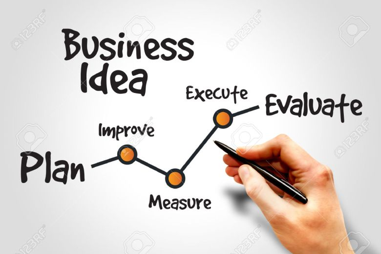 Image result for business ideas