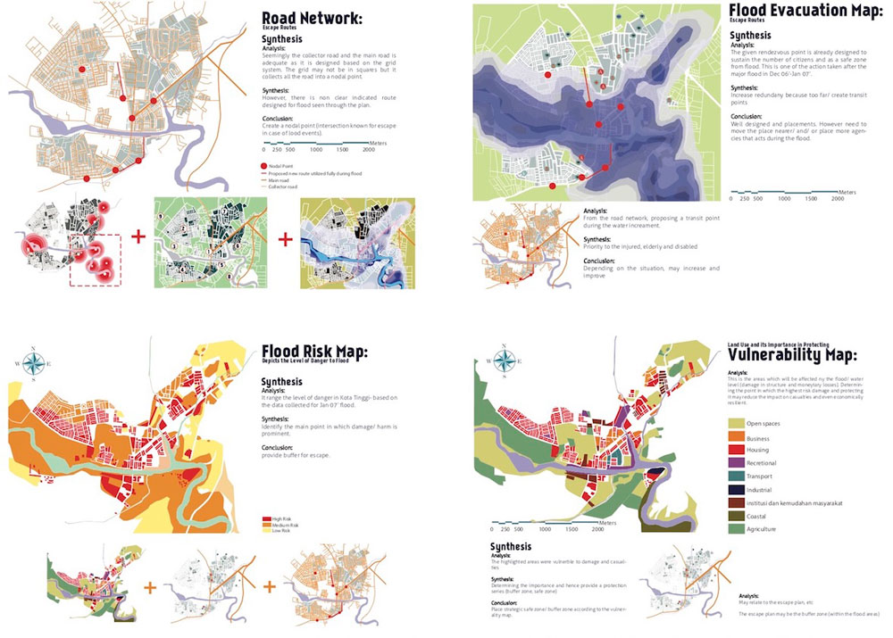 Resilient City Audit by Humanitarian Capital