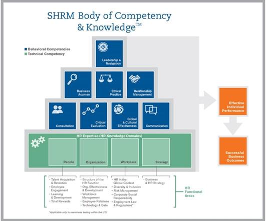 Competencies - Human Resources Today