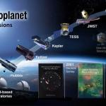 NASA Exoplanet Spacecrafts