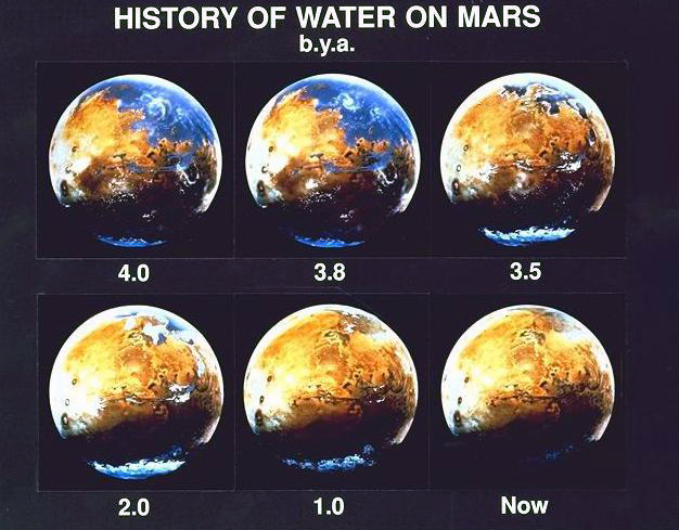 History-of-water-on-Mars