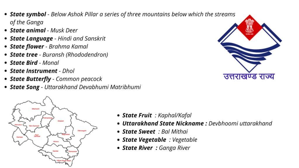 symbol of the Uttarakhand state