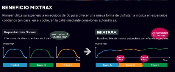 BENEFICIO MIXTRAX